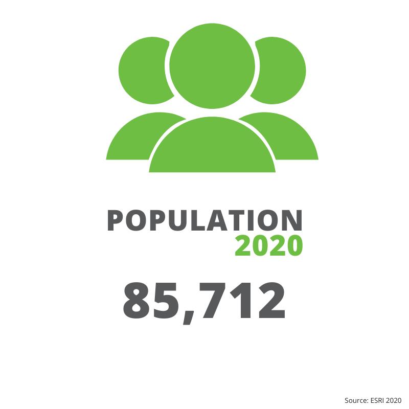 Jefferson County 2020 Population: 85,712