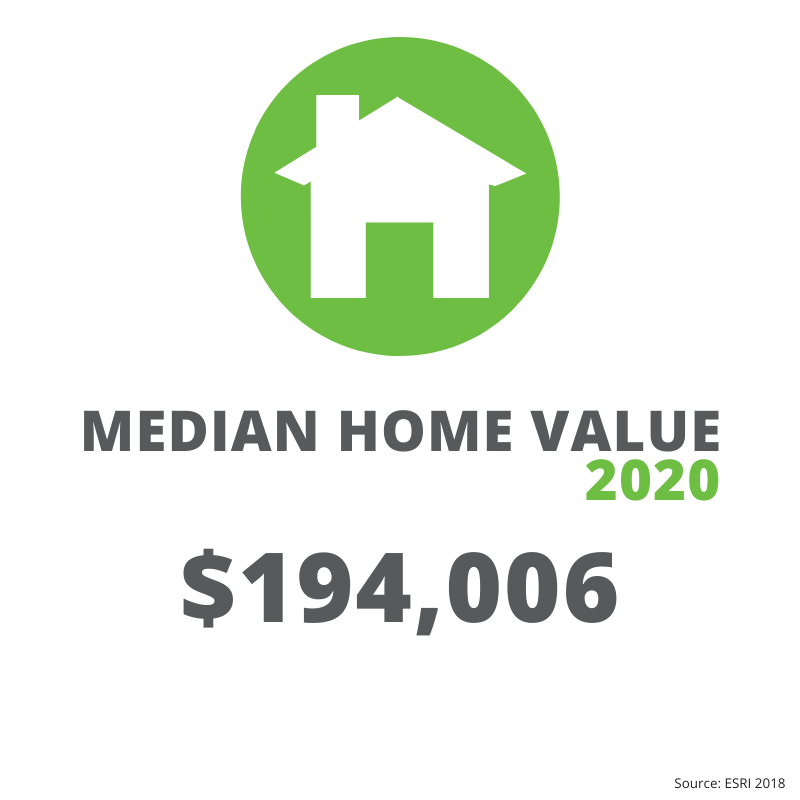 Jefferson County Median Home Value 2020: $194,006